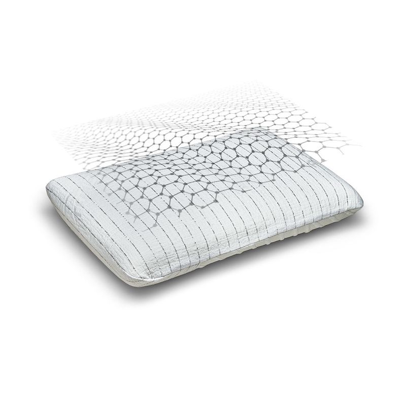 image-site-pillow-grafeno-IMAGEMPRINCIPAL