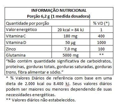 Informacao-Nutricional---Immune-Blend-VIVA-Smart-Nutrition
